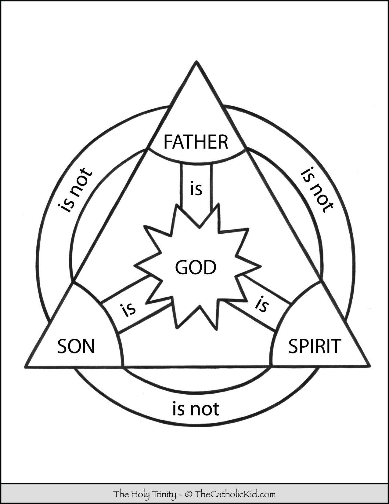 Holy Trinity Triangle Circle Diagram