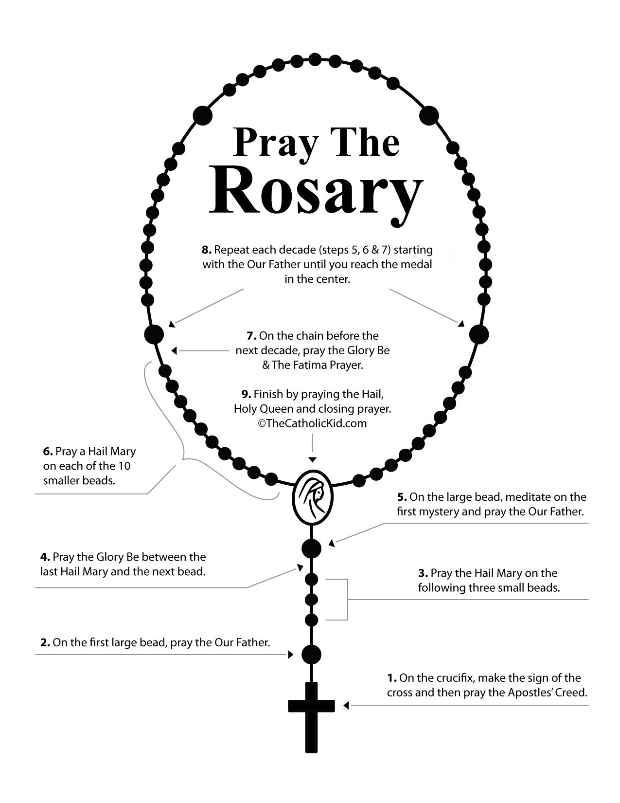 How to Pray the Rosary - B1 Dark Oval
