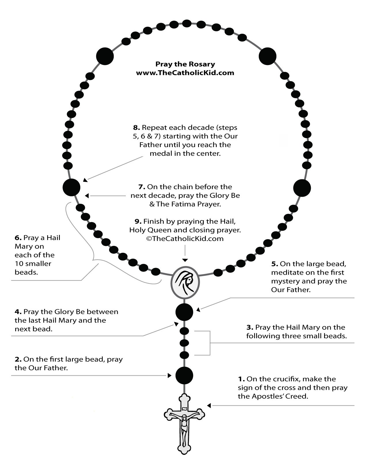 How to Pray the Rosary - B5 Minimal Black Beads