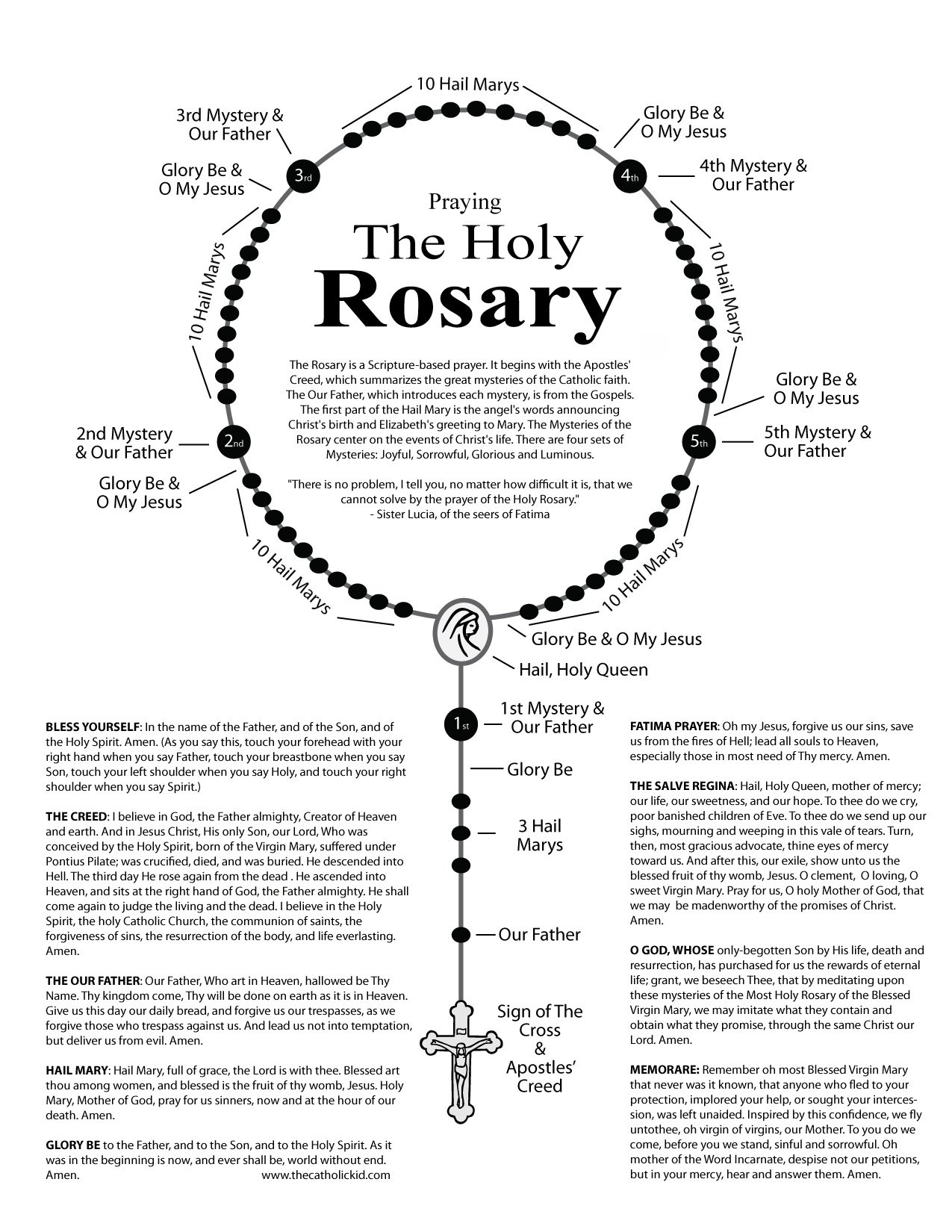 How to Pray the Rosary - C2 Prayers